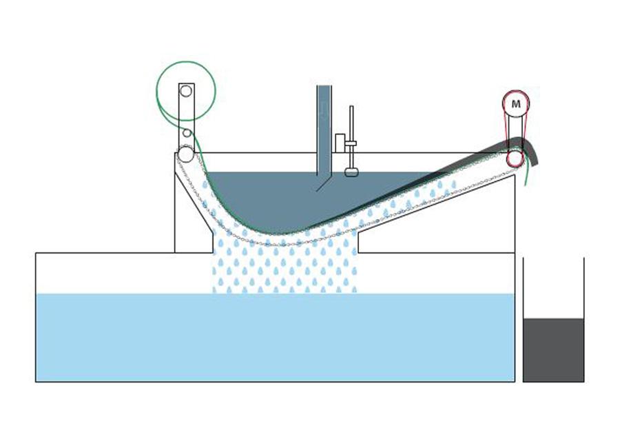 filtre-haut-battent-hydrostatique-autonettoyantes-sbe